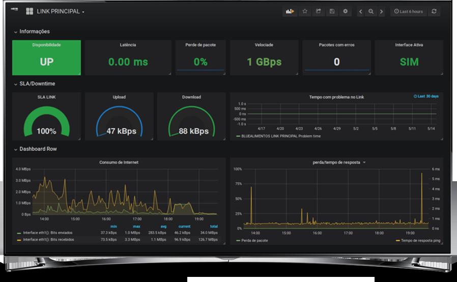 Software de monitoramento ZABBIX: seu funcionário trabalhando 24 x 7