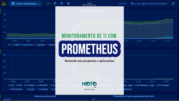 Prometheus: entenda sua proposta e aplicações no monitoramento de TI